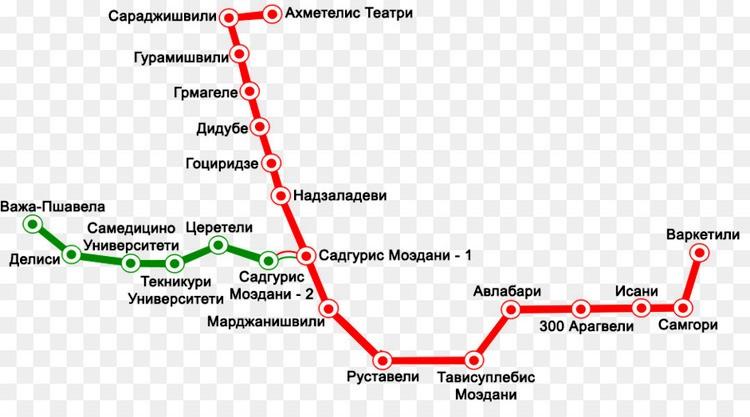 Схема метро Тбилиси